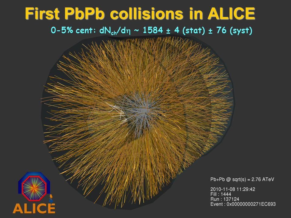 First PbPb collisions in ALICE