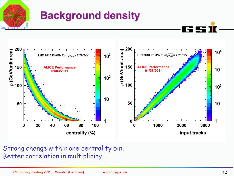 Background density Strong change within one centrality bin.