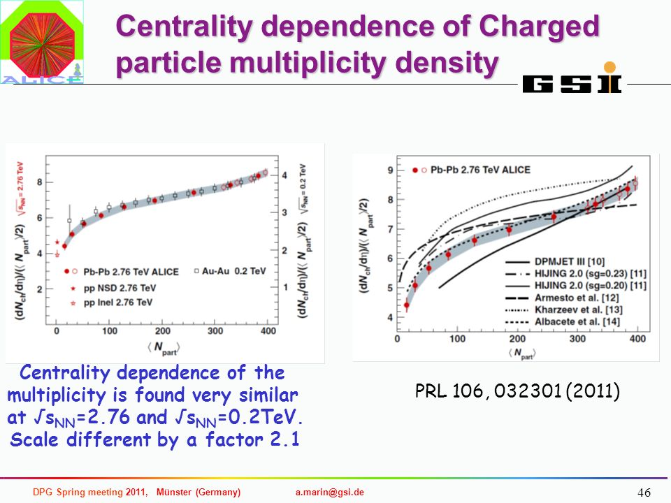 Centrality dependence of Charged particle multiplicity density