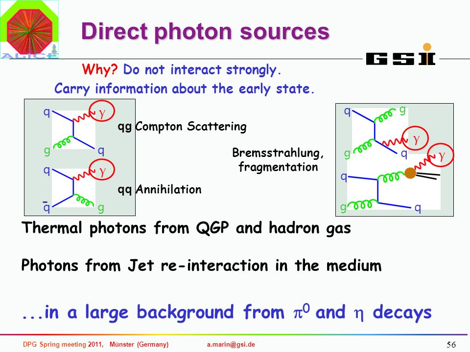 Direct photon sources ...in a large background from p0 and h decays