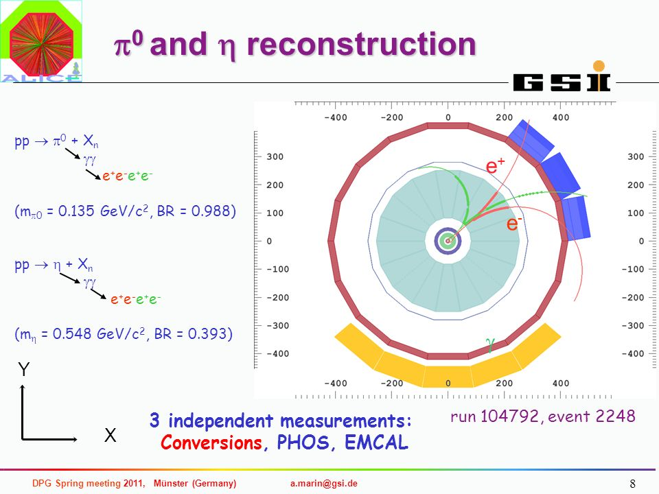 3 independent measurements: Conversions, PHOS, EMCAL