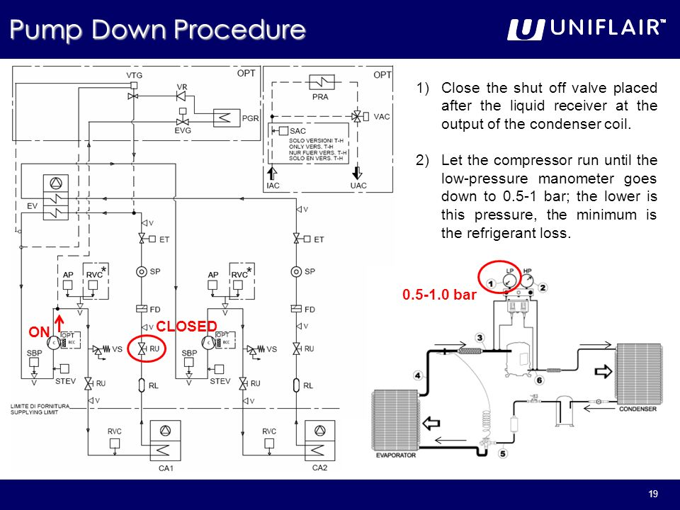 refrigeration refrigeration pump down schematic wire center u2022 rh linxglobal co Basic Refrigeration System Wiring Diagram Bohn Refrigeration Wiring Diagrams