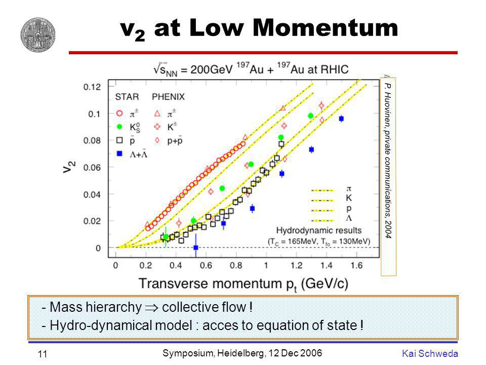 v2 at Low Momentum - Mass hierarchy  collective flow !
