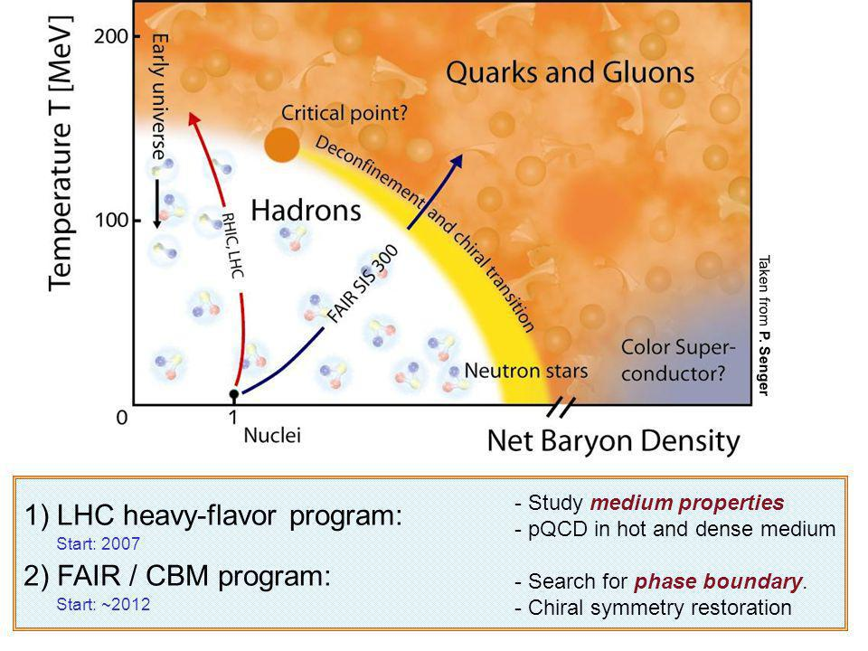 1) LHC heavy-flavor program: 2) FAIR / CBM program: