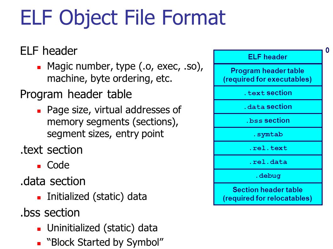 Part 2: Advanced Static Analysis - ppt download