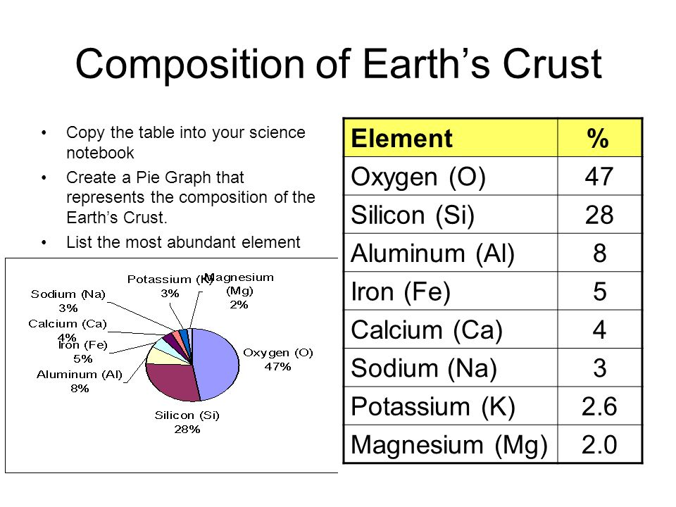 two most abundant elements in the earths crust