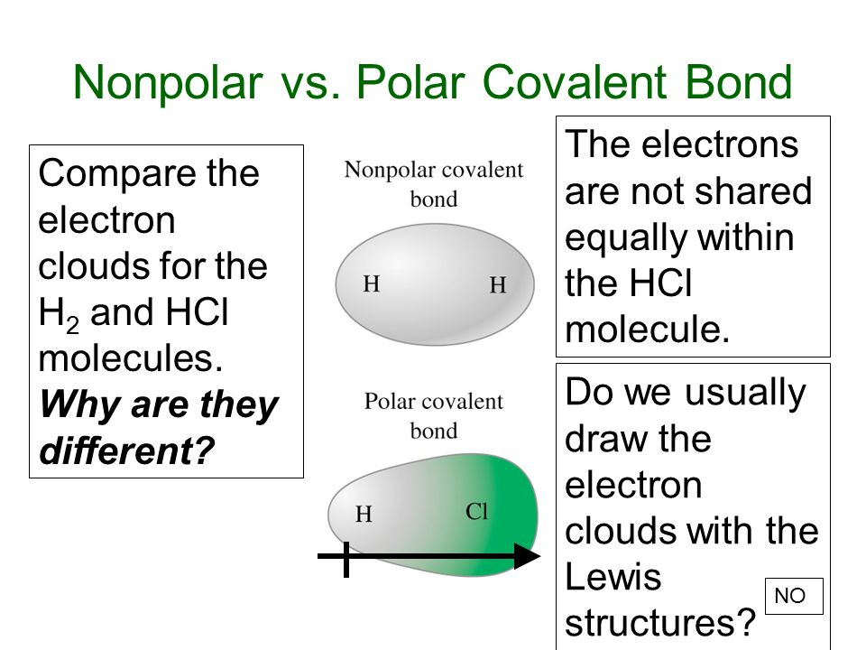 197781b3b37 Chapter 6  Chemical Bonding - ppt video online download