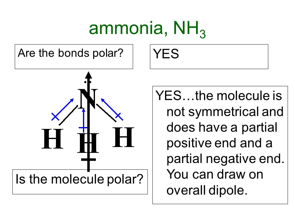 Chapter 6 Chemical Bonding Ppt Video Online Download