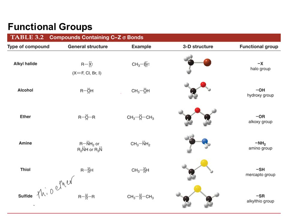 functional groups the great majority of organic compounds have c c