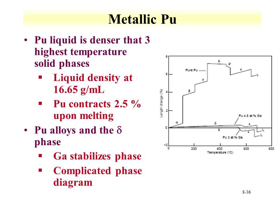 Is Plutonium A Solid At Room Temperature
