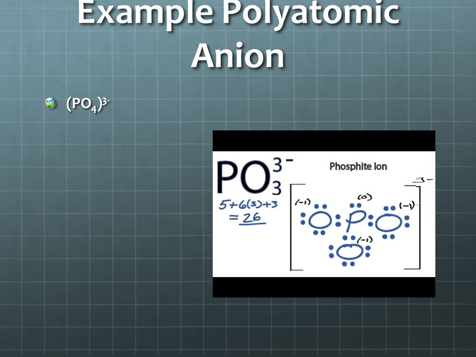 Example Polyatomic Anion