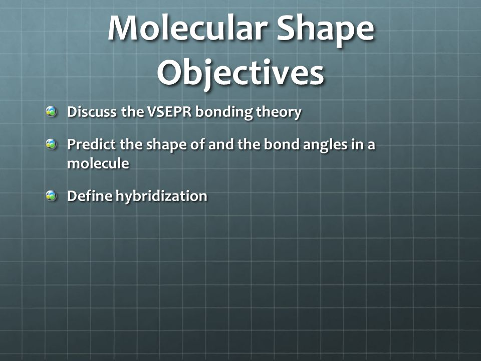 Molecular Shape Objectives