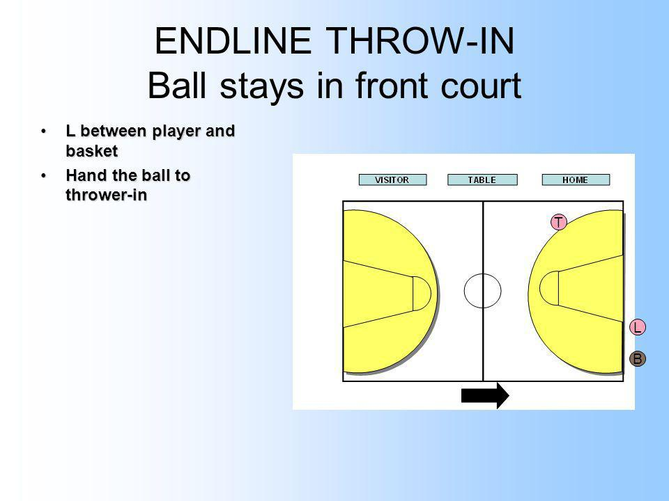 ENDLINE THROW-IN Ball stays in front court