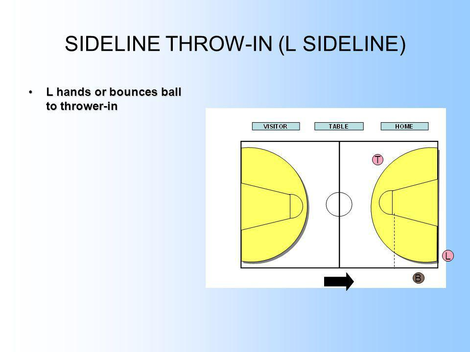 SIDELINE THROW-IN (L SIDELINE)
