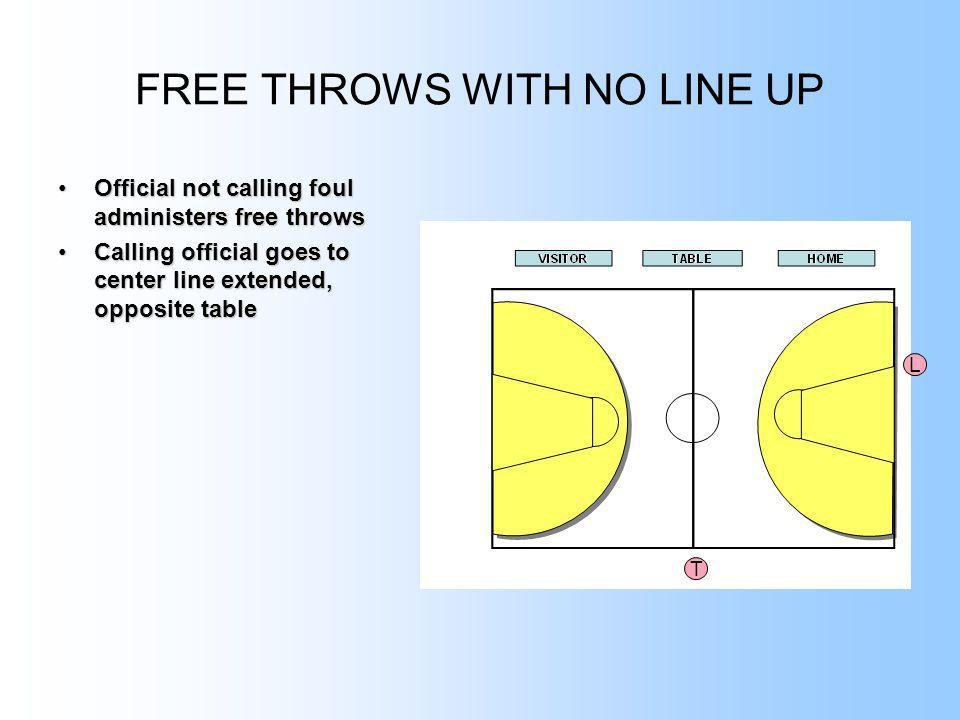 FREE THROWS WITH NO LINE UP