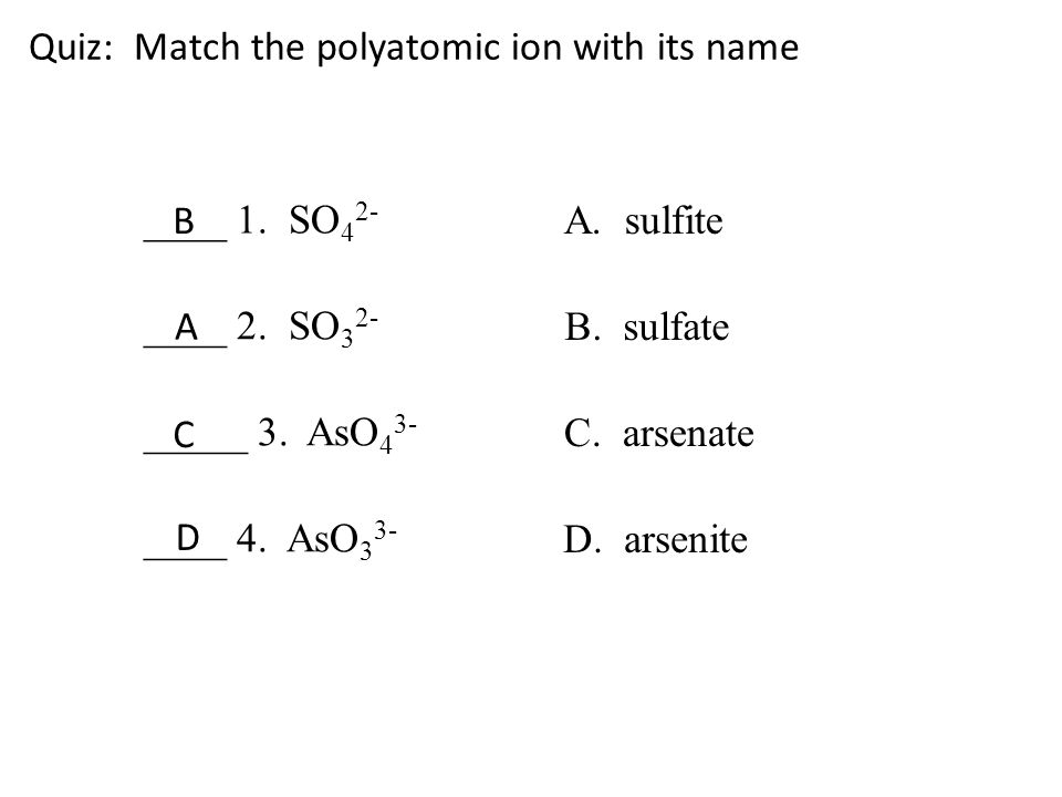 Quiz: Match the polyatomic ion with its name