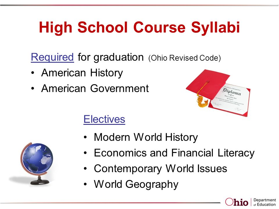 Targeted professional development meeting ppt download 14 high school course syllabi required for graduation ohio revised code american history american government electives modern world gumiabroncs Gallery