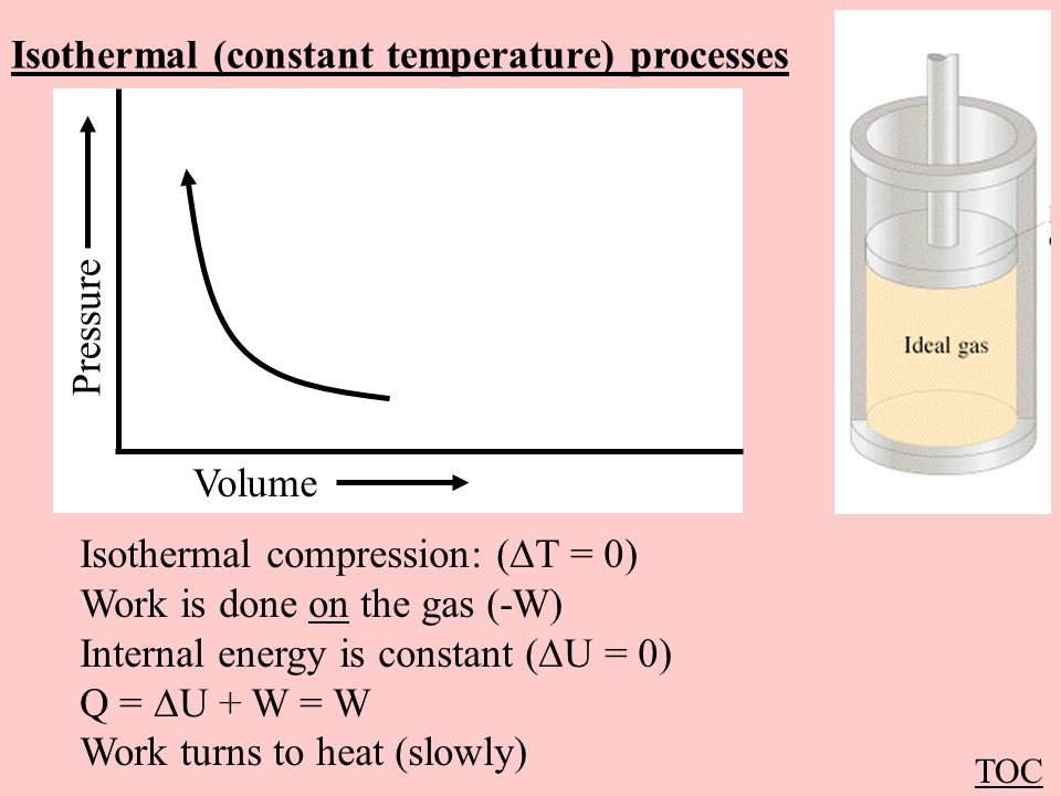 Isothermal (constant temperature) processes