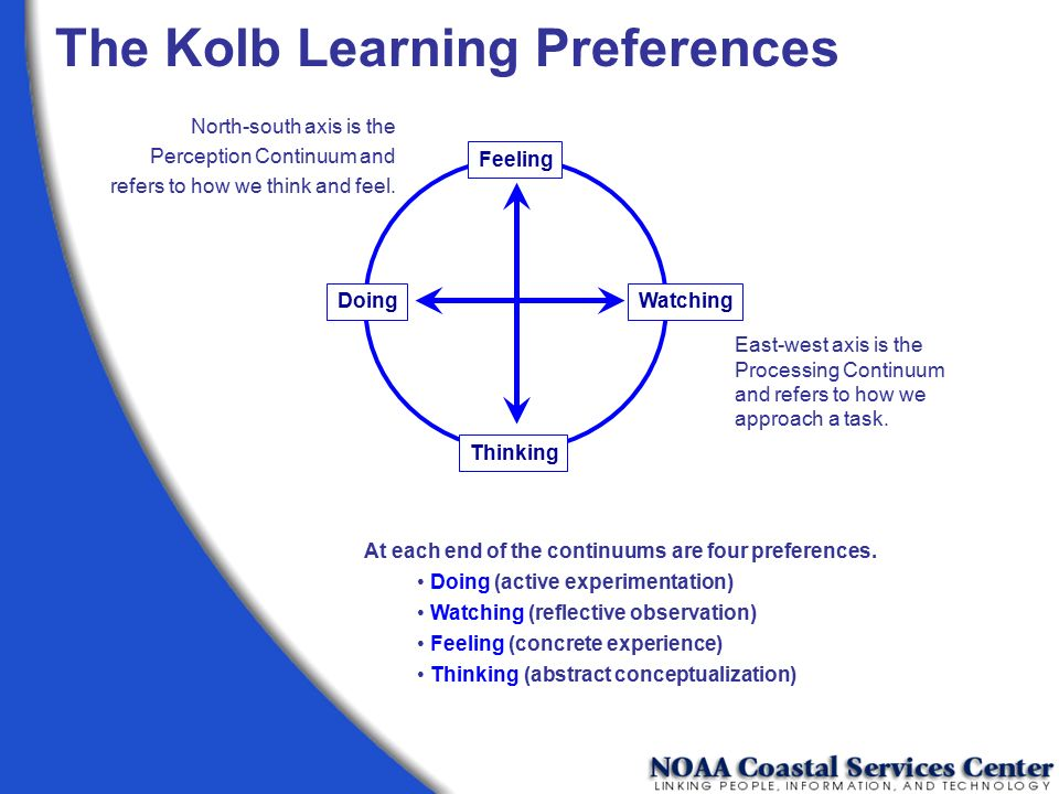 The Kolb Learning Preferences