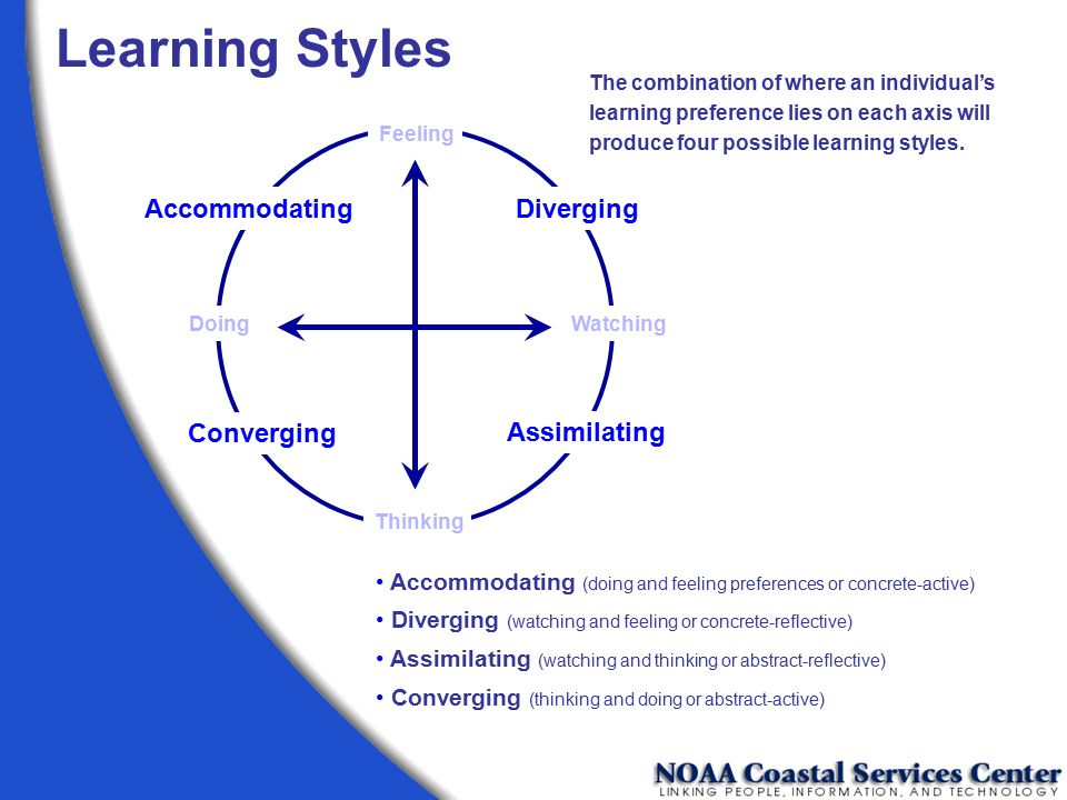 Learning Styles Accommodating Diverging Converging Assimilating