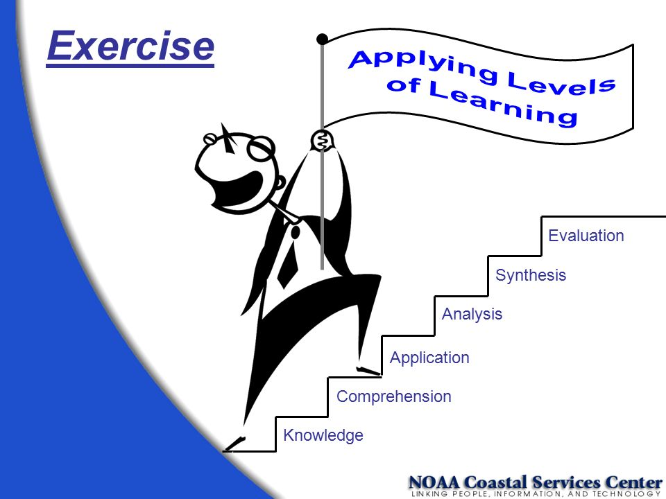 Exercise Applying Levels of Learning Evaluation Synthesis Analysis
