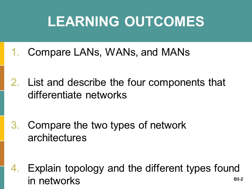 LEARNING OUTCOMES Compare LANs, WANs, and MANs