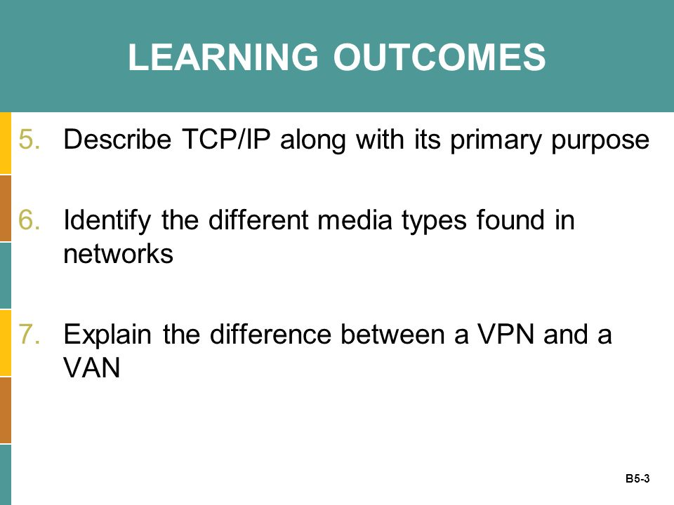 LEARNING OUTCOMES Describe TCP/IP along with its primary purpose