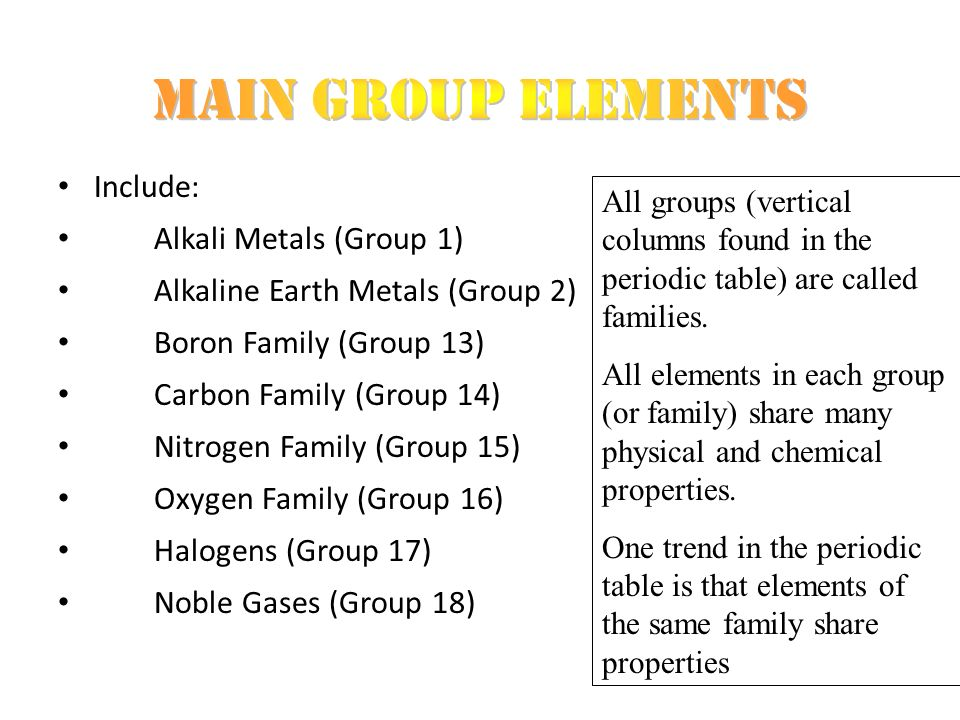 P block elements ppt video online download main group elements include alkali metals group 1 urtaz Images