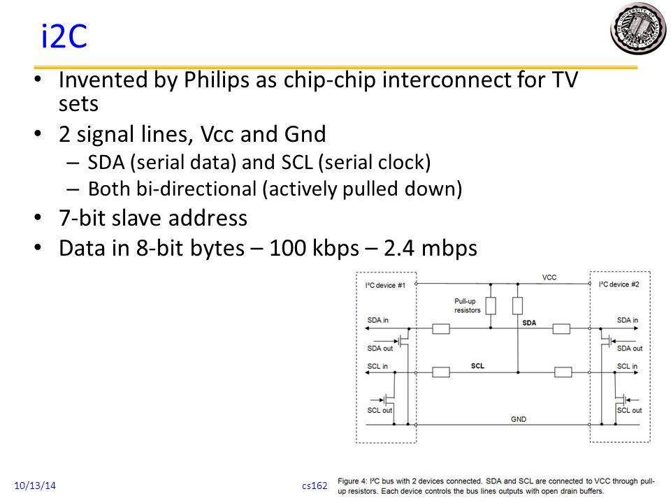 Embedded Bus – i2c David E  Culler Lab 2 Feb 2, ppt download