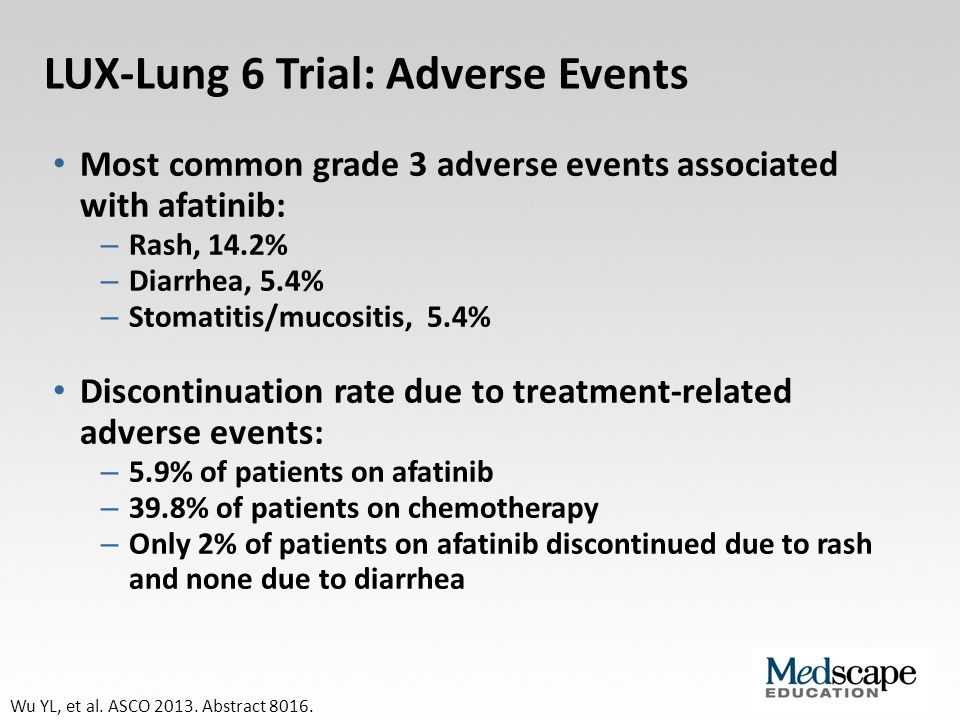 LUX-Lung 6 Trial: Adverse Events