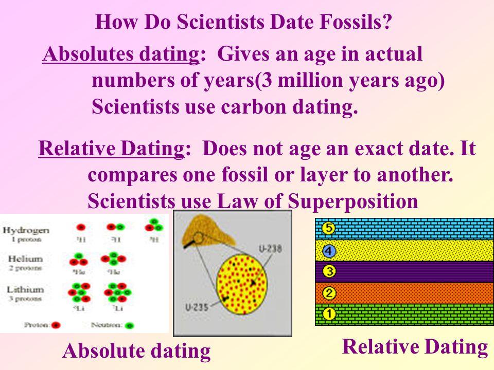 Absolutes Alter Dating Interessenliste für Dating-Websites