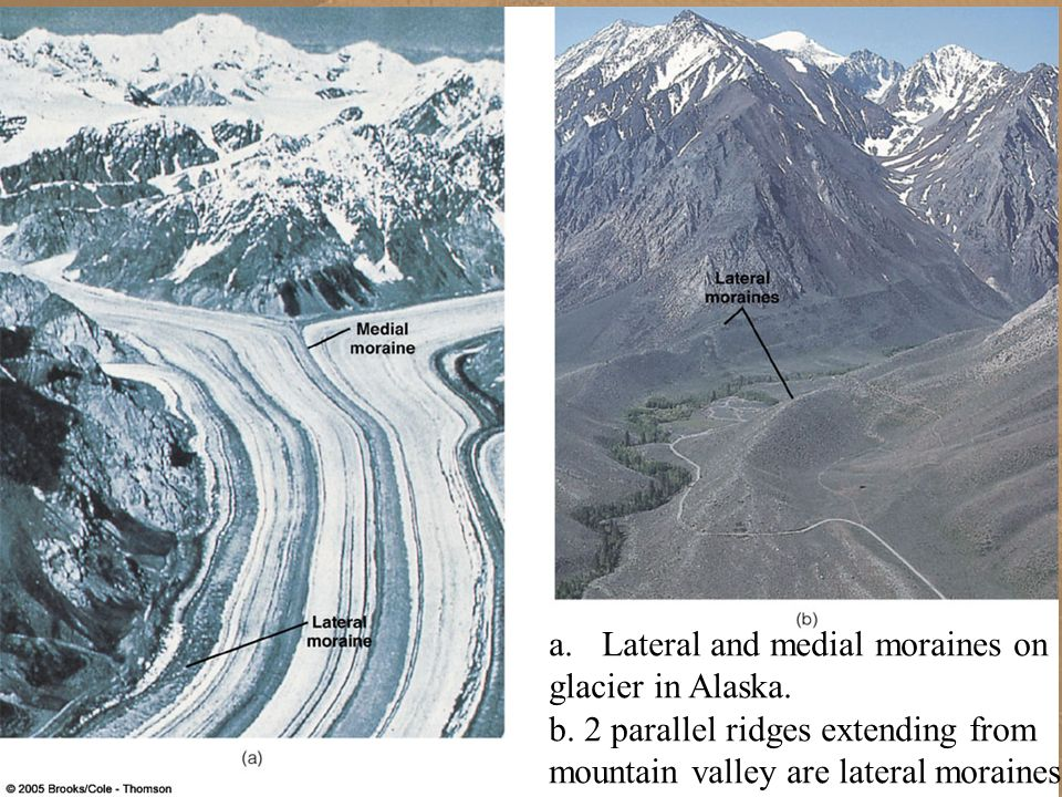 Lateral And Medial Moraines On