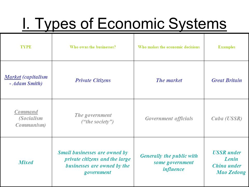 great britain economic system