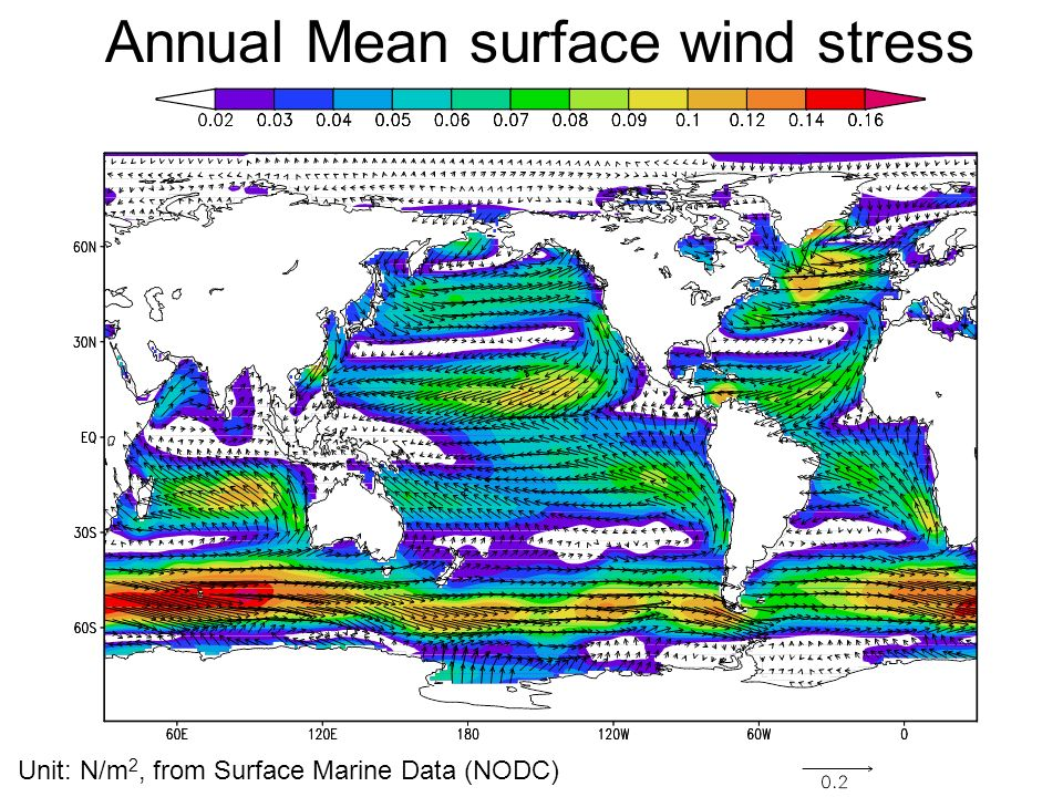 Annual Mean surface wind stress