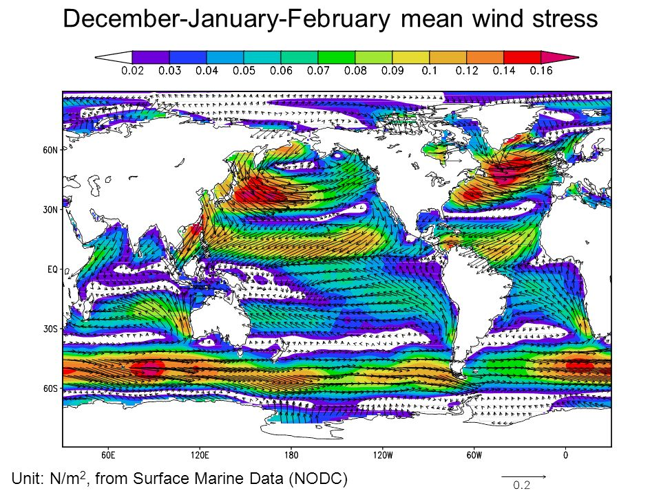 December-January-February mean wind stress