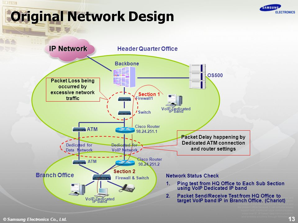 IP Telephony Network Design - ppt video online download
