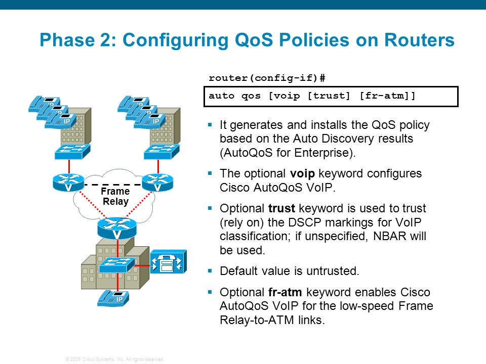 Cisco qos voip example