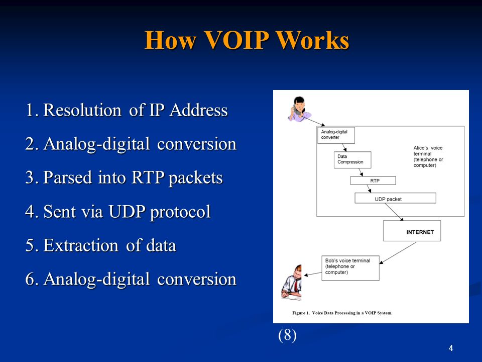 how voip works resolution of ip address analog digital conversion