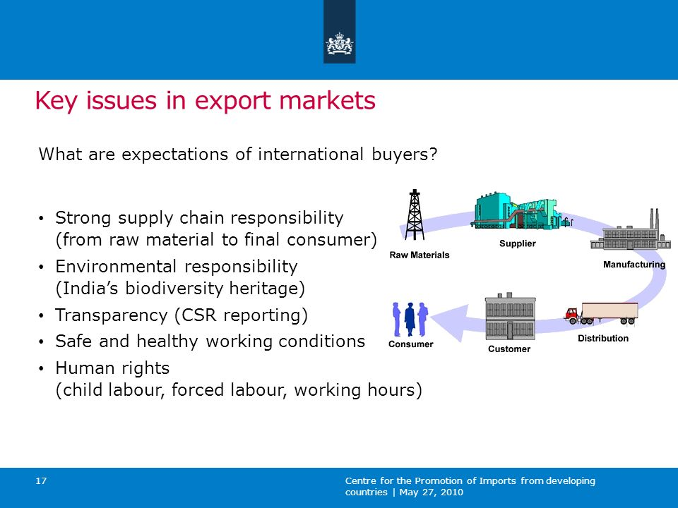 Key issues in export markets
