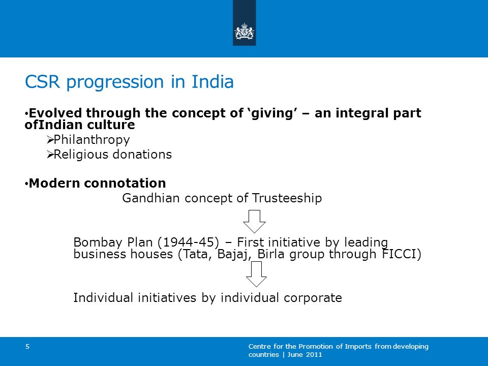 CSR progression in India