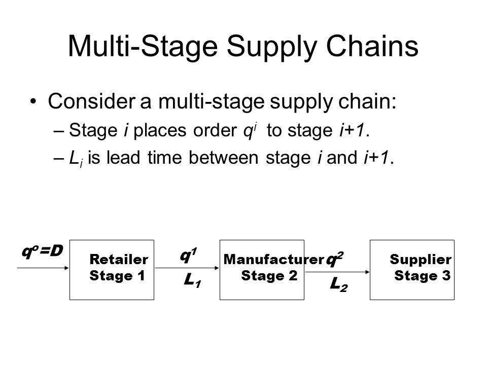 Multi-Stage Supply Chains