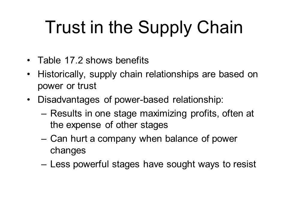 Trust in the Supply Chain