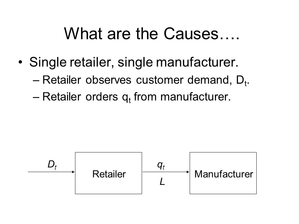 What are the Causes…. Single retailer, single manufacturer.
