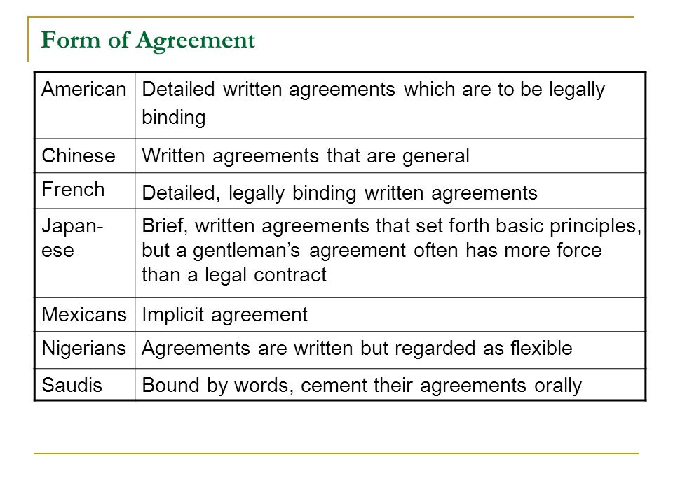 Business Negotiation Across Cultures Ppt Download