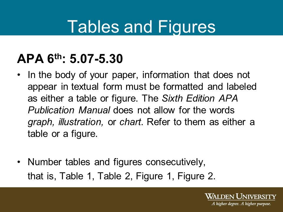 apa overview with the walden university writing center staff ppt