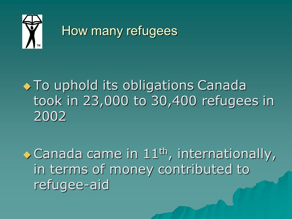 How many refugees To uphold its obligations Canada took in 23,000 to 30,400 refugees in