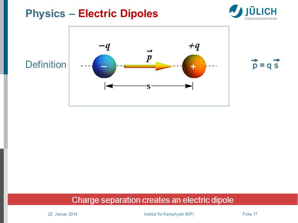 Physics – Electric Dipoles