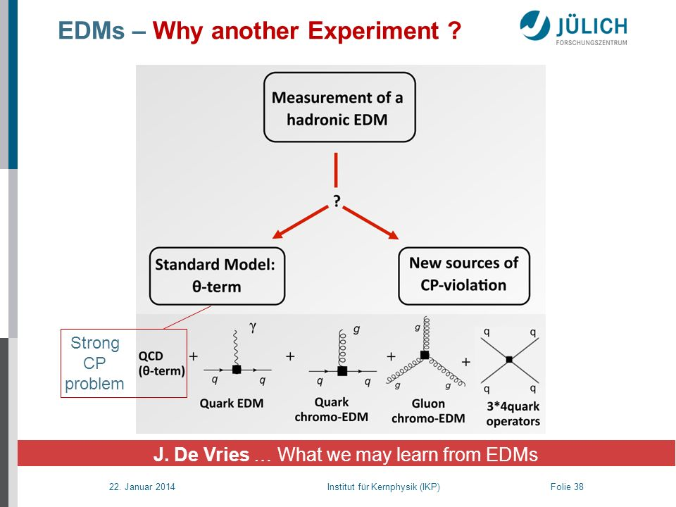 EDMs – Why another Experiment