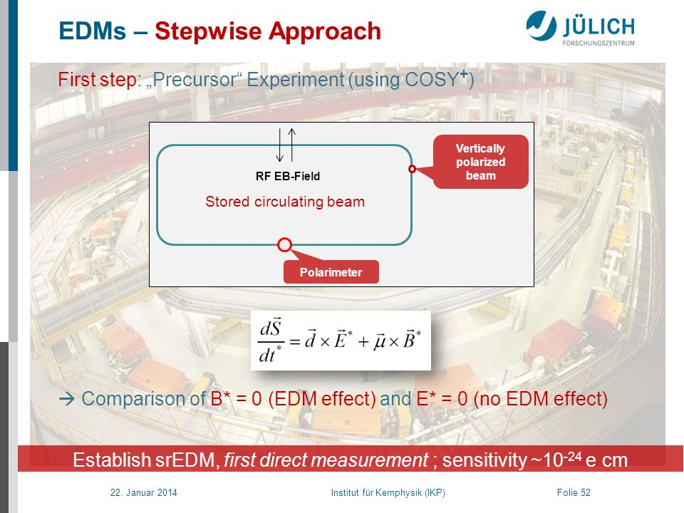 EDMs – Stepwise Approach