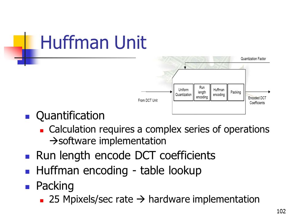 Huffman Unit Quantification Run length encode DCT coefficients